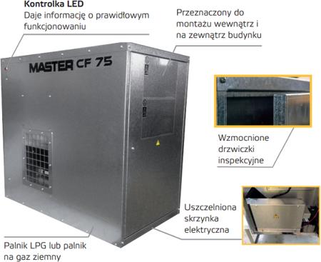 Nagrzewnica gazowa Master CF 75 galwanizowana