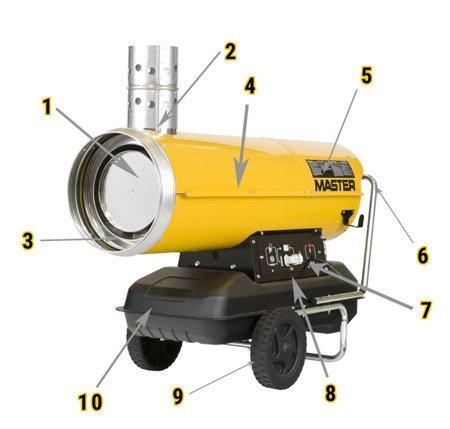 Nagrzewnica olejowa Master BV 110 E + termostat TH5 10-metrowy + przewody giętkie PVC 7,6 m + zestaw podłączeniowy