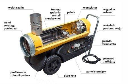 Nagrzewnica olejowa Master BV 77 E + termostat TH5 10-metrowy + przewody giętkie 7,6 m 4515.553 + zestaw podłączeniowy