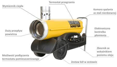 Nagrzewnica olejowa Master BV 77 E + termostat TH5 3-metrowy